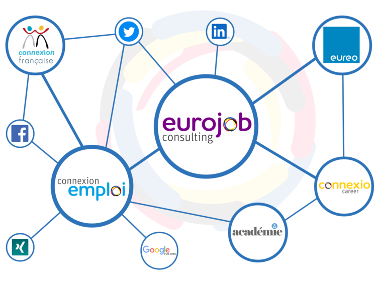 Eureo network 2019